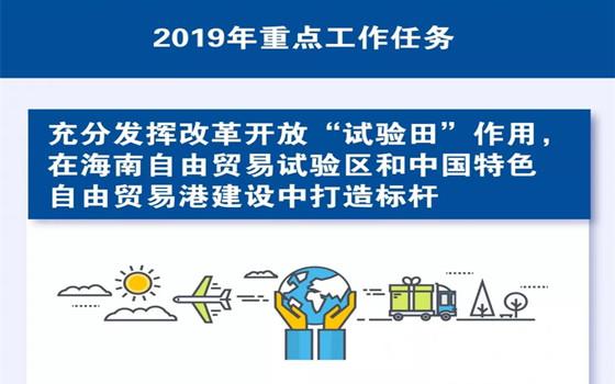 """图说丨2019年三亚经济工作""""路线图"""""""
